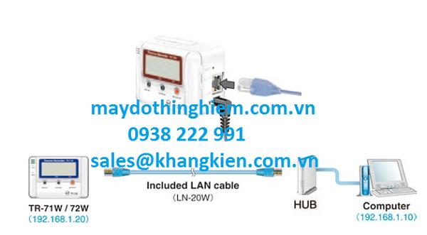 kết nối mang LAN