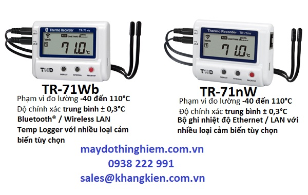 Cách sử dụng TR-7nW/ Wb