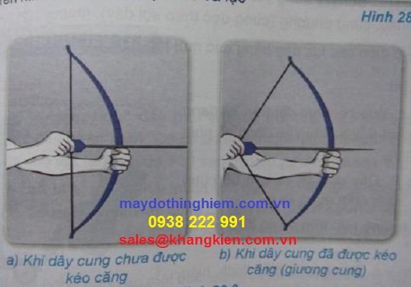 ví dụ minh họa lực kéo đẩy