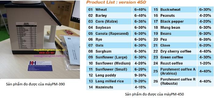 Danh sách các sản phẩm đo được của PM-390 và PM-450.jpg