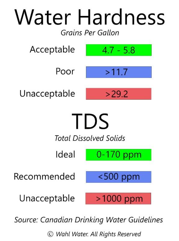 Điểm khác nhau giữa TDS và độ mặn.jpg