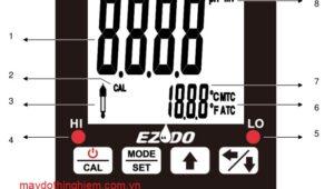 Màn hình máy đo pH 4801P
